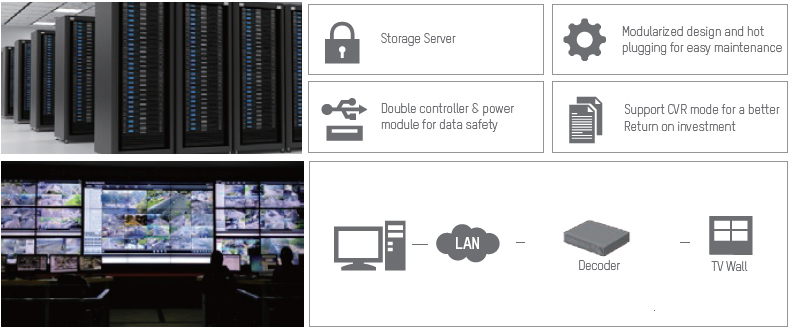 security-center-1 راهکارهای هایکویژن برای هتلها