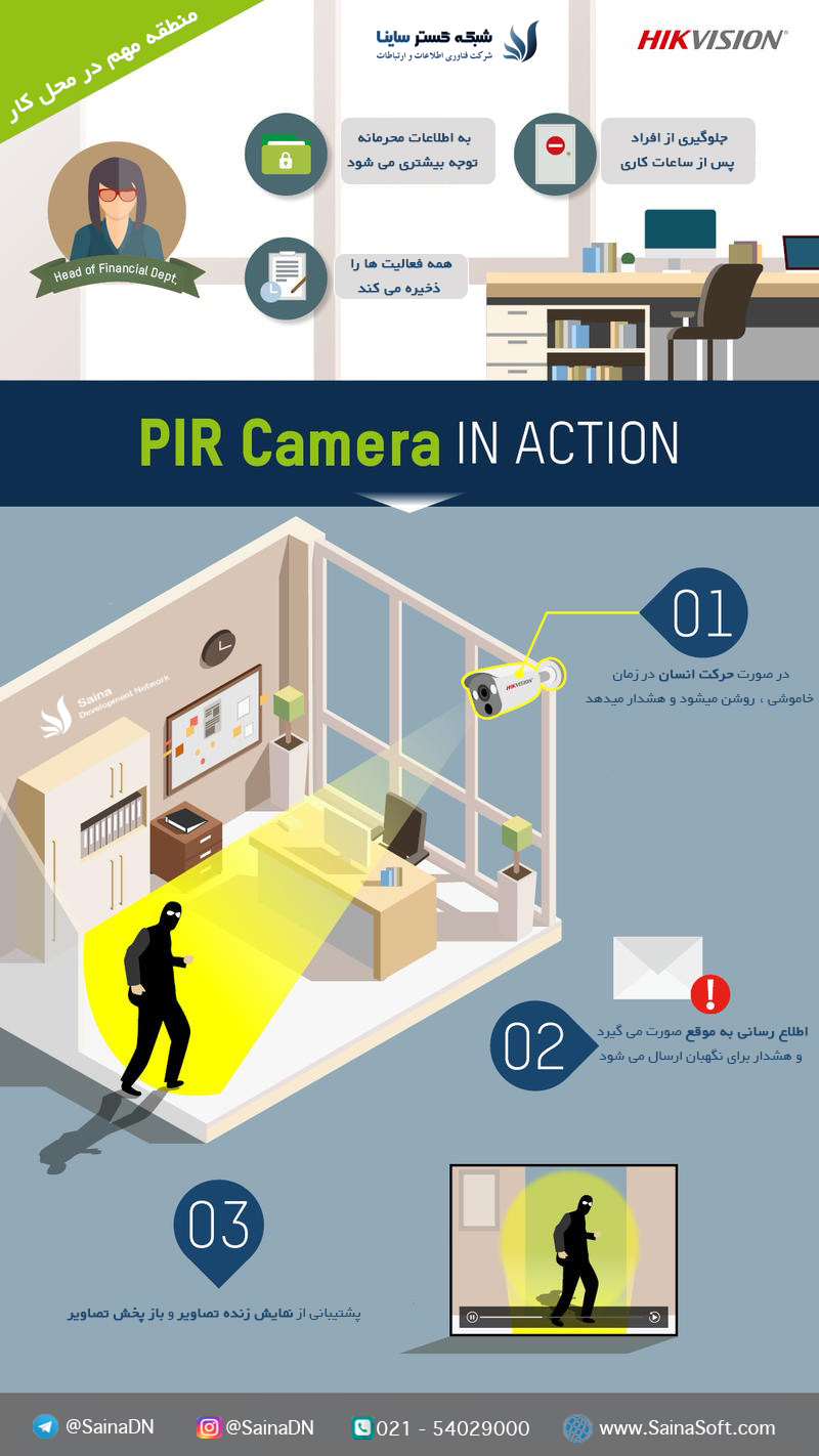 IMG_1447 معرفی دوربین های توربو اچ دی PIR هایک ویژن