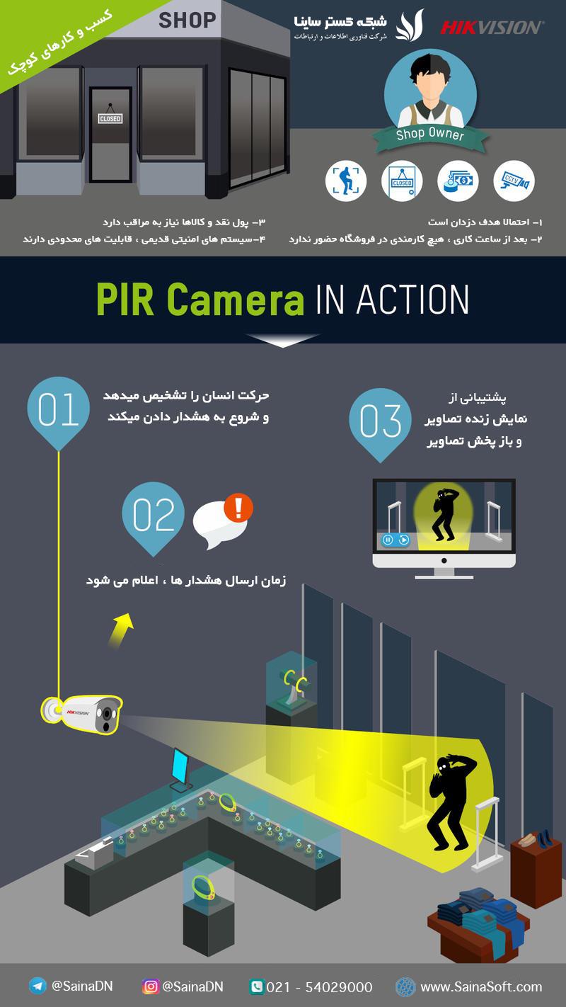p5 معرفی دوربین های توربو اچ دی PIR هایک ویژن