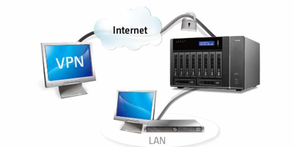 مدیریت و دسترسی به QNAP NAS